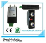 FTTH Optical Receiver in Optical Fiber Networks