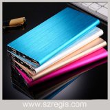 The New Ultra-Thin Mobile Phone USB Charger 20000mA Power Bank