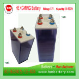 Hengming Pocket Type Nickel Cadmium Battery Gnz/Kpm Series (Ni-CD Battery) for Power Station