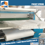 Hot Selling Pocket Spring for Sofa Cushion, Mattress Inner