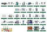 Flow Chart of Milk Production Line