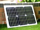 Mono 20W Solar Module for off-Grid System