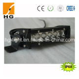 Auto Parts 24inch 100W Wireless Security Camera LED Light Bar