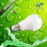 6W 10W 12W E27 Global Bulb with RoHS CE
