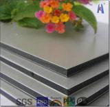 ACP Aluminum Composite Material