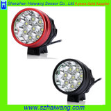 Headlamp 9800 Lumen Mini CREE Importer LED Bike Light Hw-880