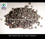 Al2O3: 92% Min Brown Aluminum Oxide for Abrasive Blast