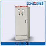 Chziri Series OEM Customized VFD Electric Control Panel with Digital-Analog Module