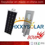 Solar Integrated Street LED Light China Price List 80W