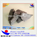 Silicon Aluminum Alloy of Low Price