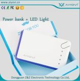 Dual USB Battery Charger 18650 Power Bank