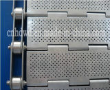 Suppliers of Wire Chain Plate