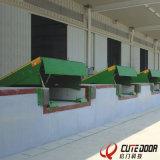 High Performance Durable Hydraulic Dock Leveler