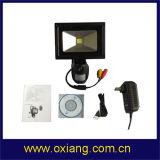 Sensing Mini LED Light Camera
