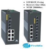 8 Ports DIN-Rail Managed Industrial Ethernet Switches