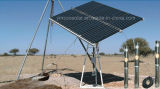 0.75kw Solar Pump for Agriculture Irragation