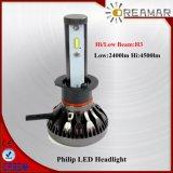 H3 Philip Single Beam LED Headlight with Pi68