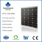 TUV ISO CE Popular Styles and Application Commerce in Alibaba Monocrystal 75 Watt Solar Panel Manufacturer