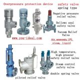 Overpressure Protection Device Safety Release Valve Relief Valve