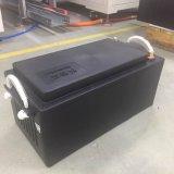 Optimumnano 24V 65ah Start up Lithium Ion Battery Pack
