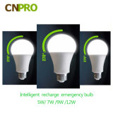 2017 New Design Patent Automatic Emergency LED Bulb Light with Built-in Battery