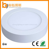 Surface Mounted Hosing 6W Round 90-110lm/Watt Panel Ceiling Down Light