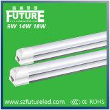 Good Price LED Tube Fluorescent T8 for India Market
