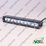 Wholesale off Road CREE Rigid LED Light Bar Offroad Driving