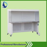Clean Working Bench of Purification Equipments