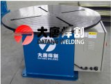 Mmanufacturer Sales Hbt20 Rotary Table