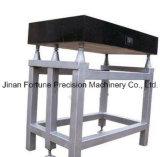 High Precision Granite Supports for Precision Plate