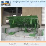Durable Hot Sale Hydraulic Dock Leveler