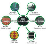 Waste Tire Recycling Crumb Rubber Plant Machinery