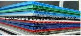 PP Flute Plate Coroplast Corflute Backboard/Waterproof Polypropylene Corrugated Sheet