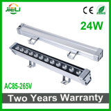 LED Wall Washer Light&Underground Light