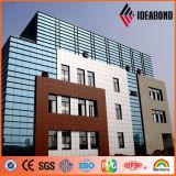 2017 Wholesale High Quality Eco-Friendly PVDF Exterior Wall Panels