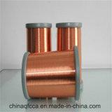 0.24mm Modern Instrument ECCA Wire
