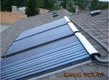 Indirect / Closed Loop Circulation Solar Collector