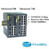 4 Gigabit Managed Industrial Ethernet Switch Pts 740/746