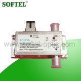 AGC Optical Receiver/ Hfc Optical Receiver