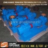 Ih Centrifugal Water or Similar Flow Transfer Pump