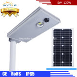 2017 Latest LED All-in-One Integrated Solar Street Light