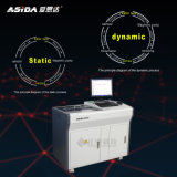 Circuit Board Cleanliness Testing with Dynamic Extraction and Static Extraction