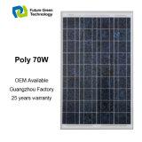 70W Polycrystalline Renewable Solar Power Solar PV Panel