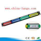 Cat5e CAT6. CAT6A Patch Panel