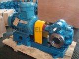 Cast Iron Gear Oil Pump (KCB-300)