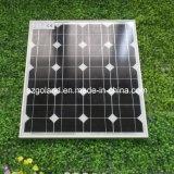 Mono Crystalline Silicon Solar PV Panels (GCC-35W)