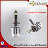 3600lm 7000k H3 LED Headlight
