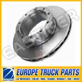 Truck Parts of Brake Disc 1415147 for Scania