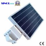 15W LED 25W Solar Panel Integrated Solar Street Light